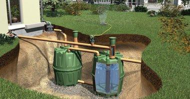 Verbindingsset voor Oregon regenwatertank