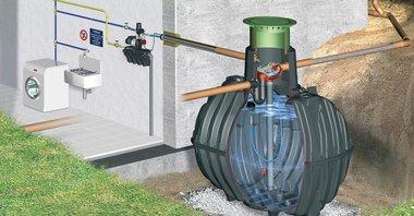 MONTANA pakket voor regenwaterrecuperatie