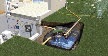 ALABAMA pakket voor regenwaterrecuperatie